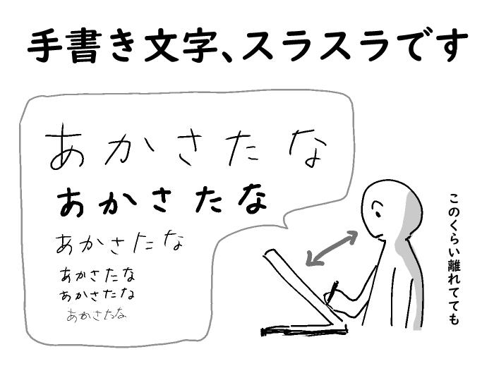 surface pro6で描いた手書き文字
